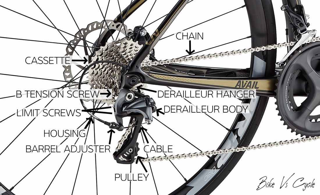 """Adjust the gears""How to Make Your Bike Faster"
