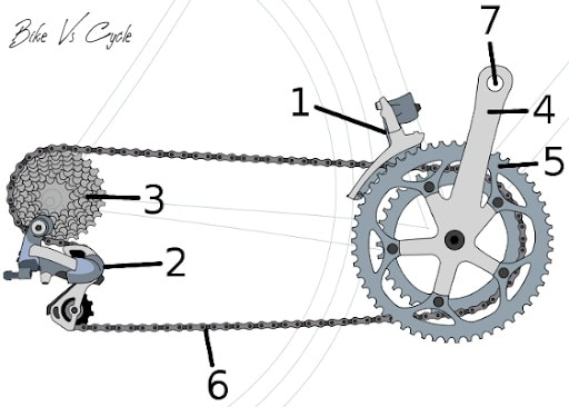 """""""Gear Placement""""How to Measure Inseam for Bike"""