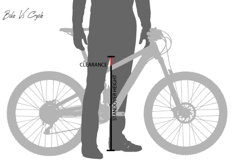 How to Measure Inseam for Bike